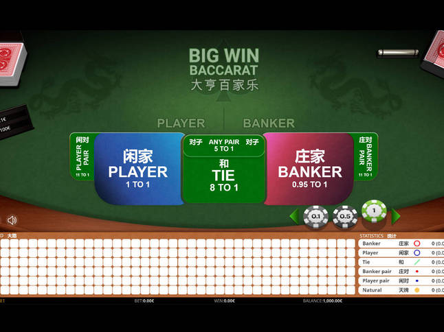 Play 'Big Win Baccarat' for Free and Practice Your Skills!